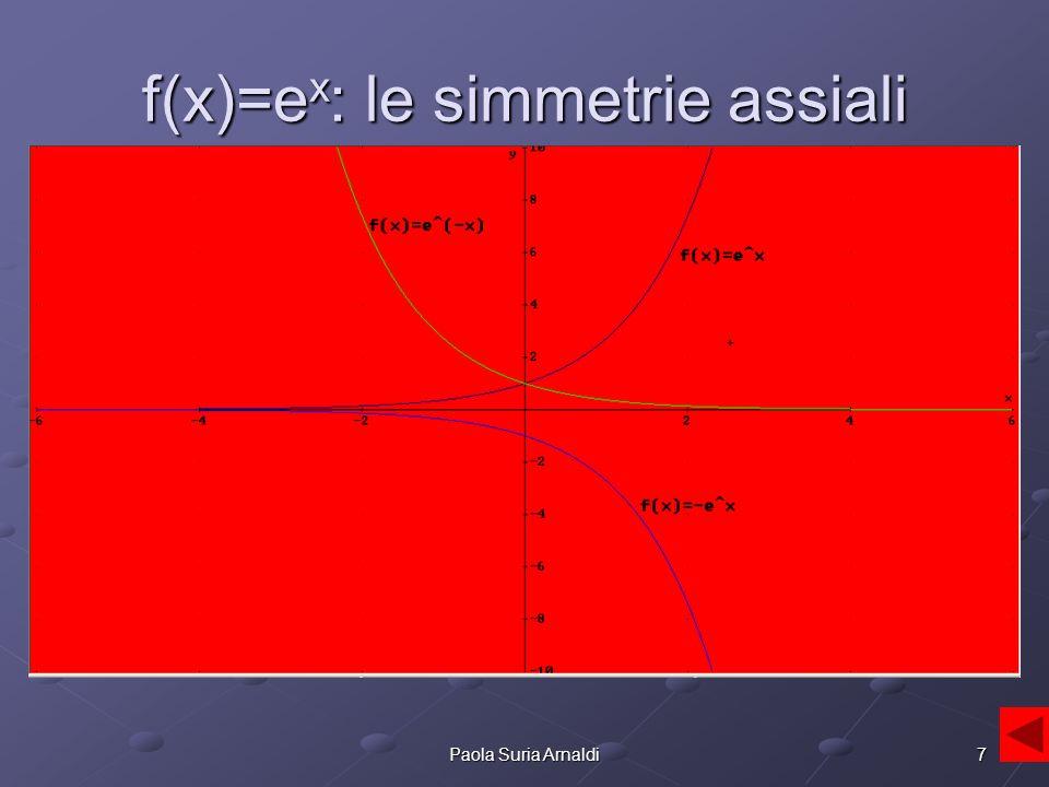 f(x)=ex: le simmetrie assiali