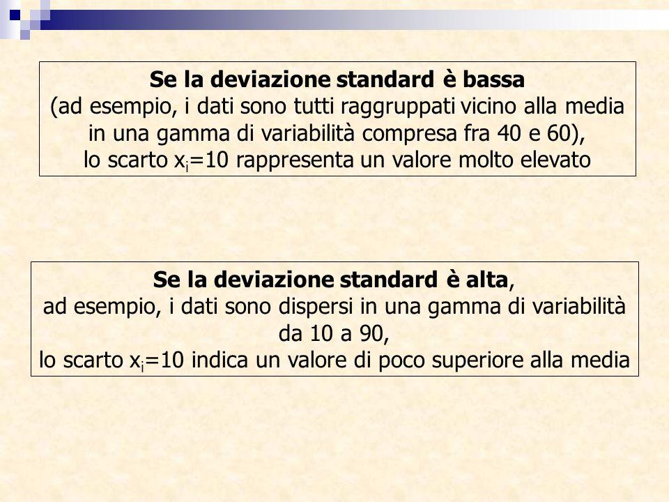 Se la deviazione standard è bassa (ad esempio, i dati sono tutti raggruppati vicino alla media in una gamma di variabilità compresa fra 40 e 60), lo scarto xi=10 rappresenta un valore molto elevato