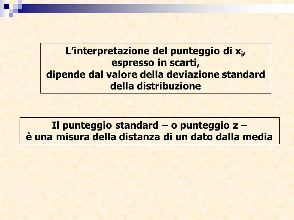 L'interpretazione del punteggio di xi, espresso in scarti, dipende dal valore della deviazione standard della distribuzione
