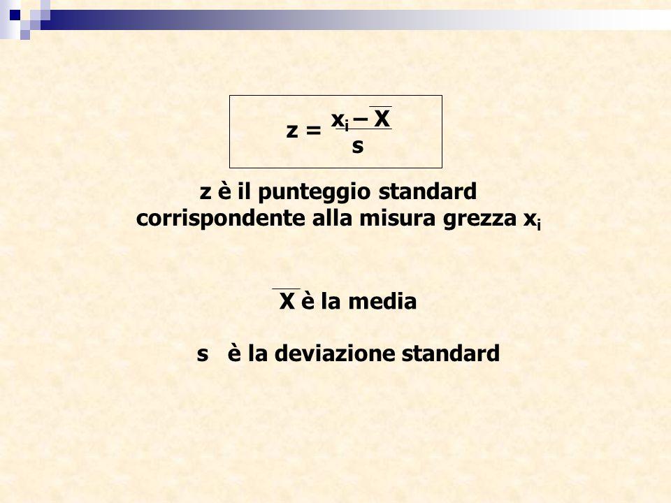 z è il punteggio standard corrispondente alla misura grezza xi