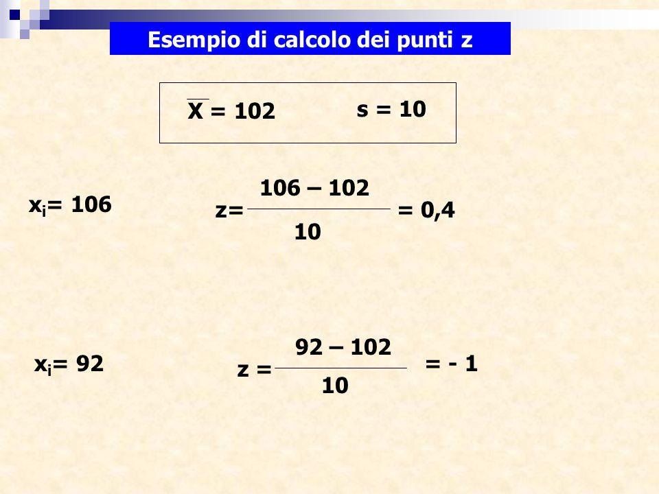 Esempio di calcolo dei punti z