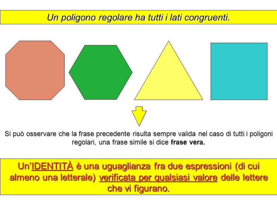 Un poligono regolare ha tutti i lati congruenti.