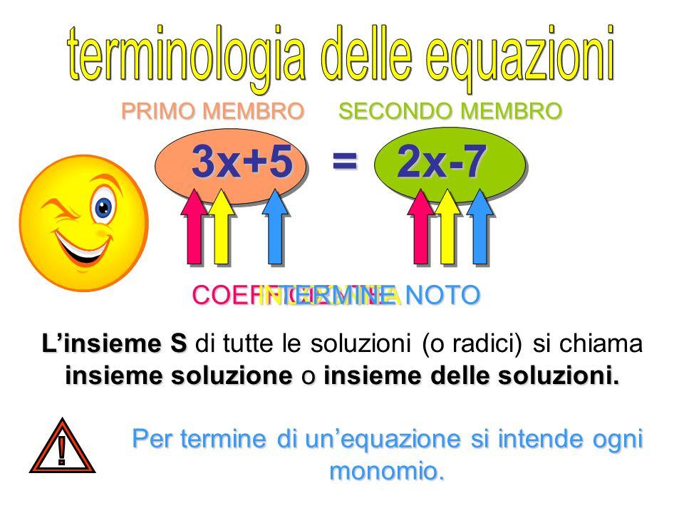 3x+5 = 2x-7 terminologia delle equazioni ! COEFFICIENTE INCOGNITA