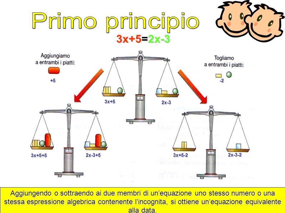 Primo principio 3x+5=2x-3. 3x+5. 2x-3. +5. 3x+5+5. 2x-3+5. -2. 3x+5-2. 2x-3-2.