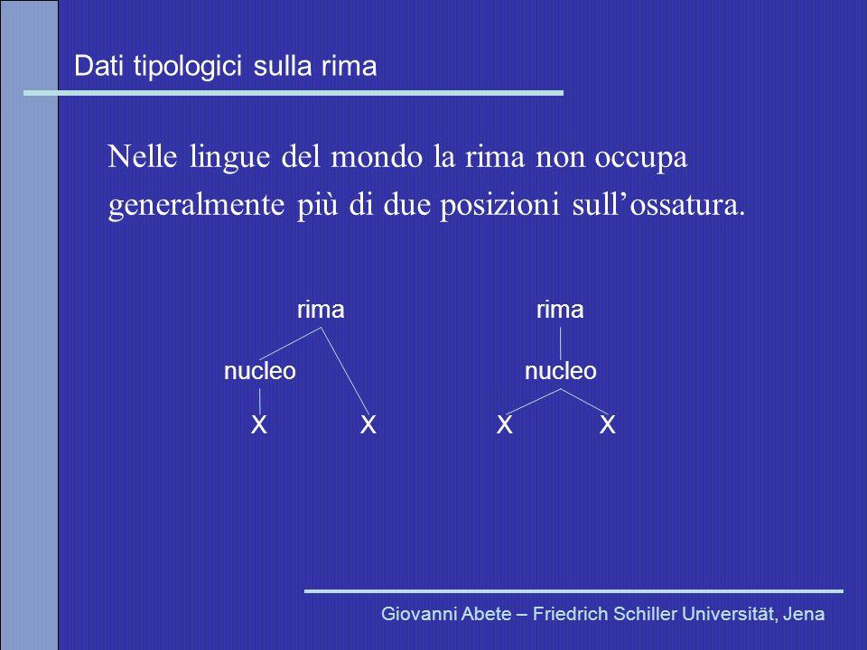 Nelle lingue del mondo la rima non occupa