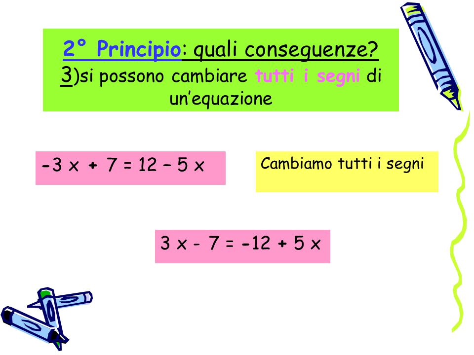 2° Principio: quali conseguenze