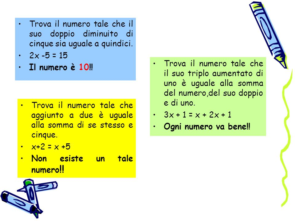 Trova il numero tale che il suo doppio diminuito di cinque sia uguale a quindici.
