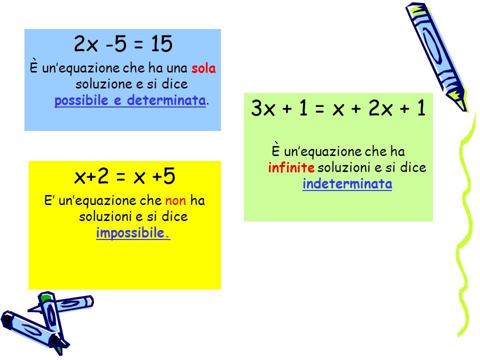2x -5 = 15 È un'equazione che ha una sola soluzione e si dice possibile e determinata. 3x + 1 = x + 2x + 1.
