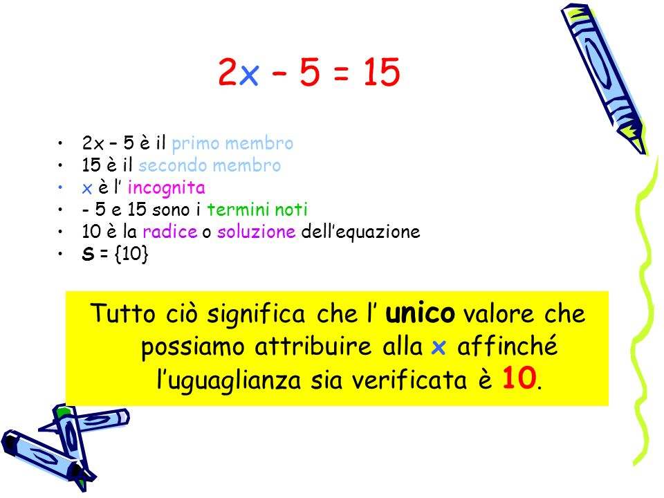 2x – 5 = 152x – 5 è il primo membro. 15 è il secondo membro. x è l' incognita. - 5 e 15 sono i termini noti.