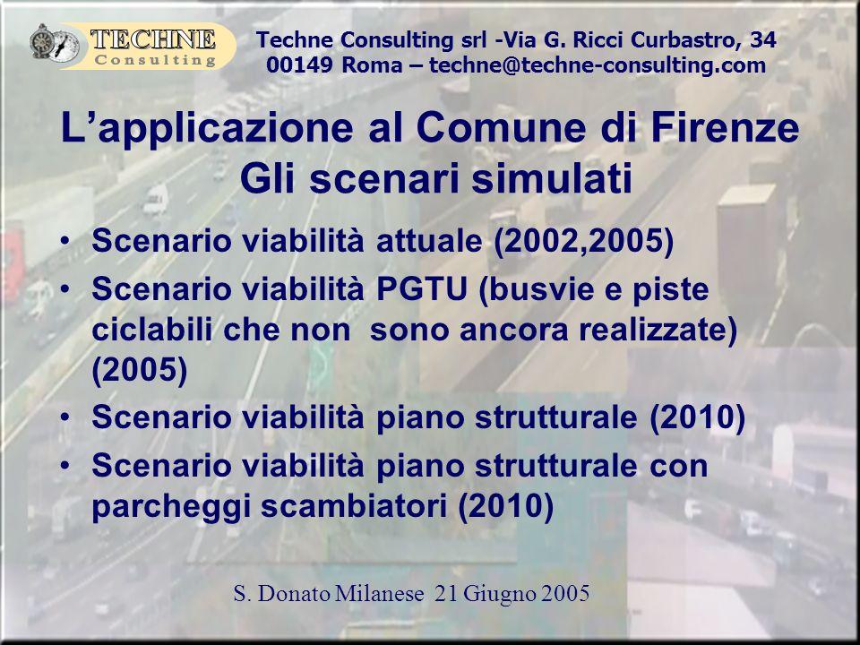 L'applicazione al Comune di Firenze Gli scenari simulati