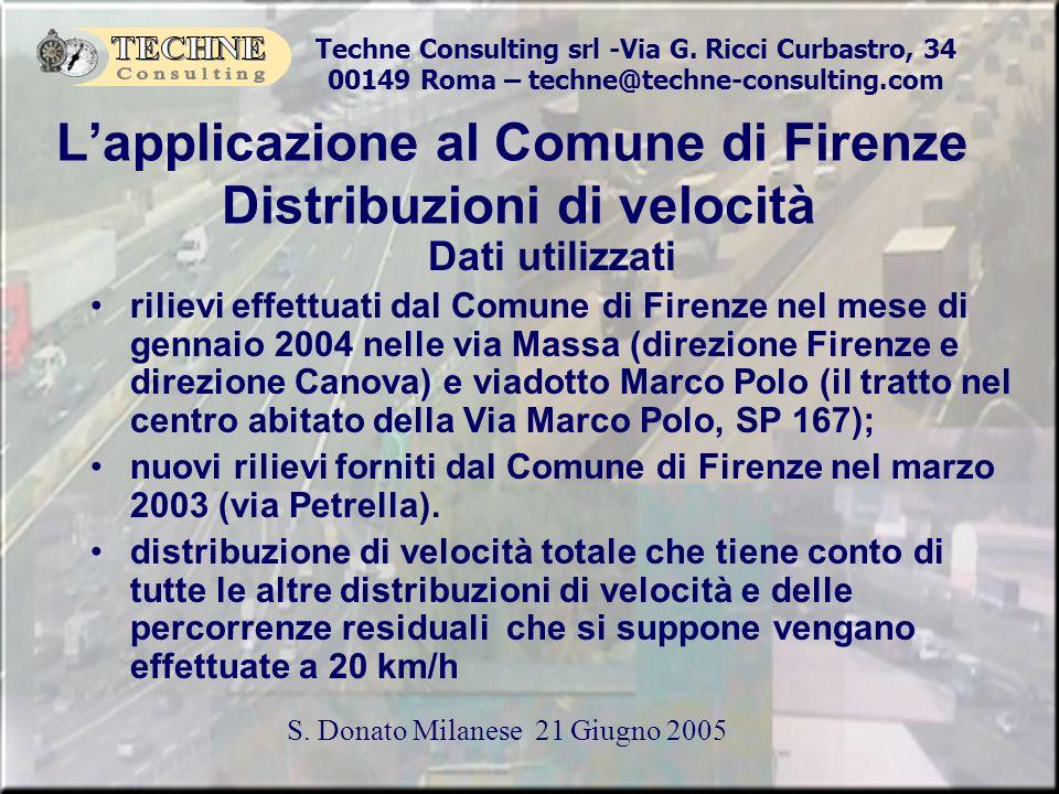 L'applicazione al Comune di Firenze Distribuzioni di velocità