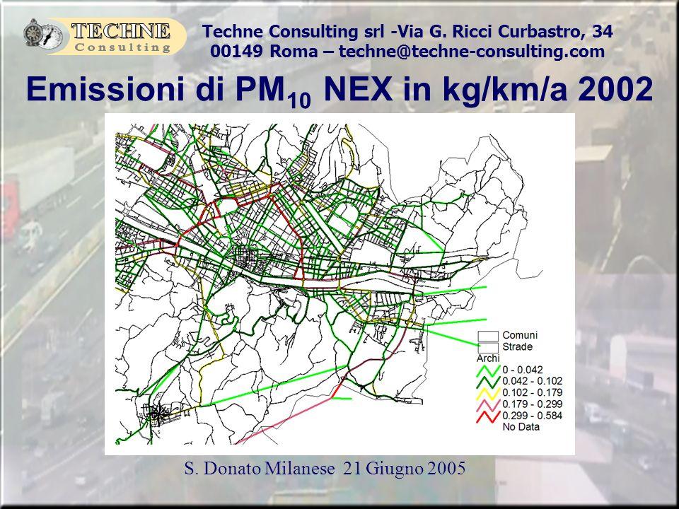 Emissioni di PM10 NEX in kg/km/a 2002