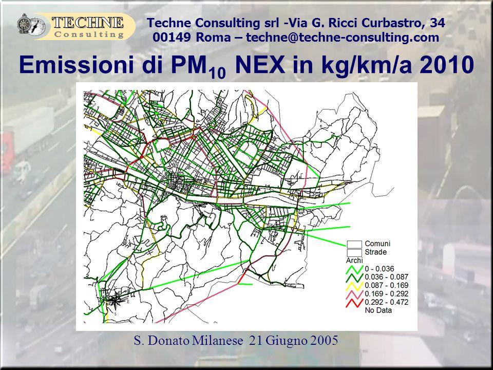 Emissioni di PM10 NEX in kg/km/a 2010