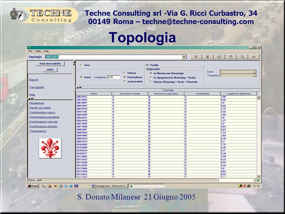 S. Donato Milanese 21 Giugno 2005