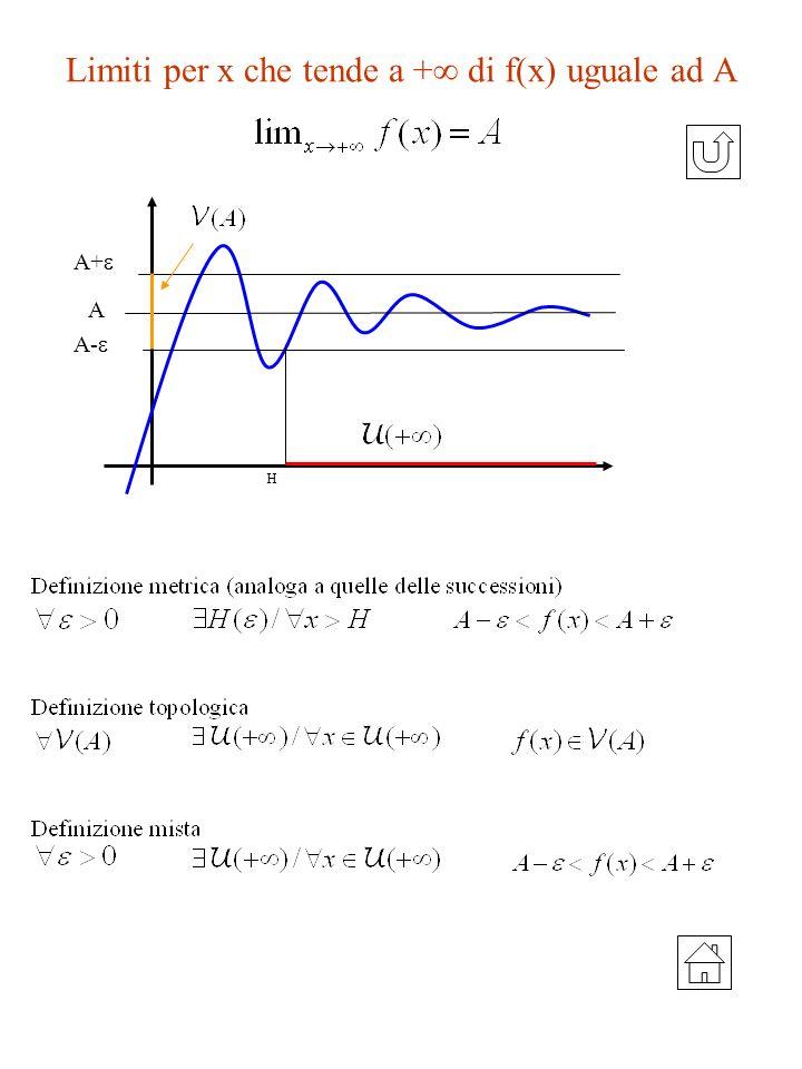 Limiti per x che tende a + di f(x) uguale ad A