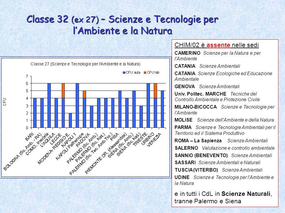 Classe 32 (ex 27) – Scienze e Tecnologie per l'Ambiente e la Natura
