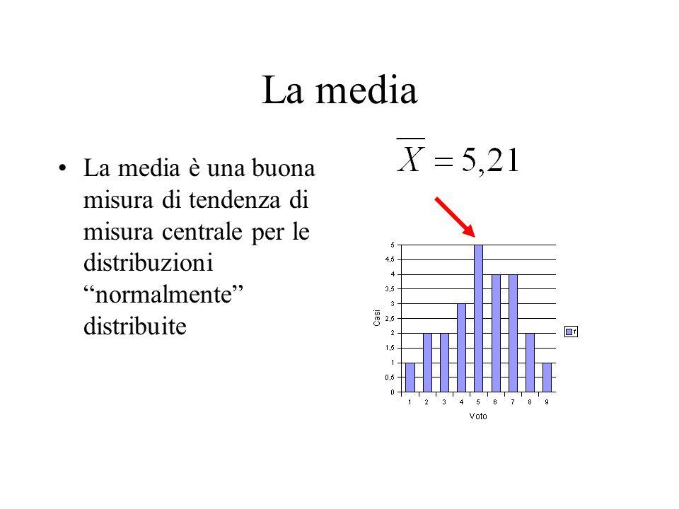 La mediaLa media è una buona misura di tendenza di misura centrale per le distribuzioni normalmente distribuite.