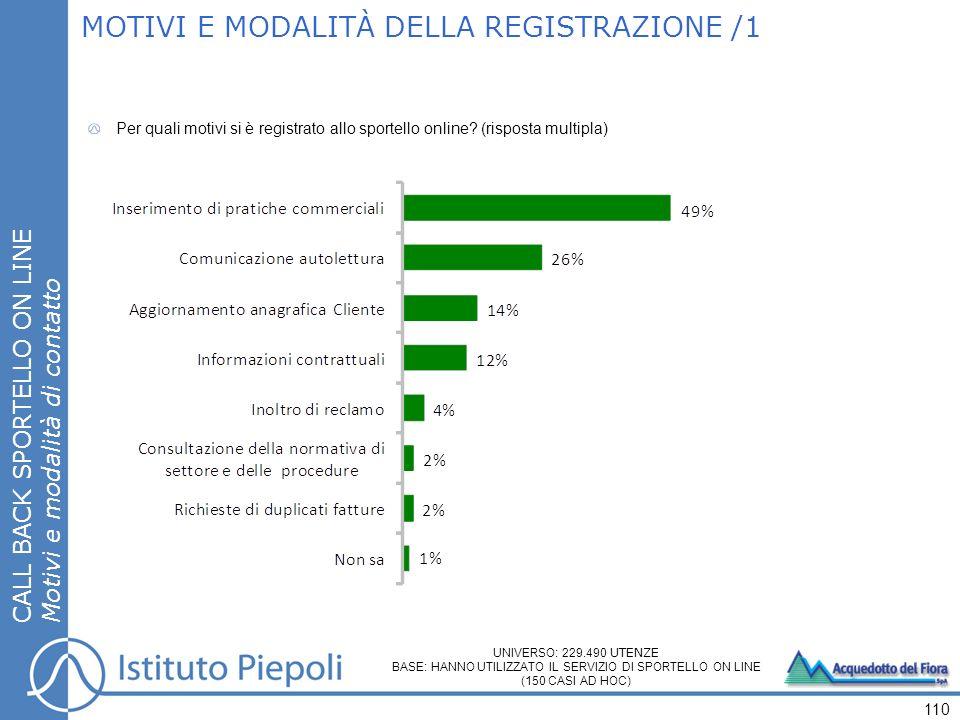 MOTIVI E MODALITÀ DELLA REGISTRAZIONE /1