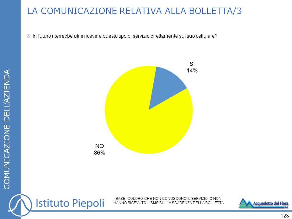 LA COMUNICAZIONE RELATIVA ALLA BOLLETTA/3