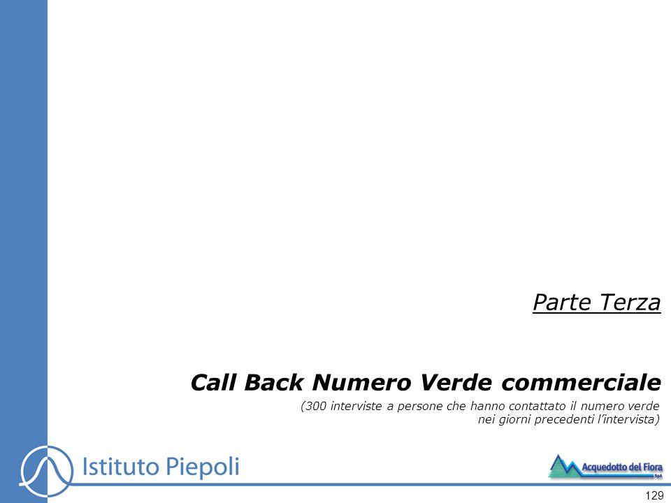 Call Back Numero Verde commerciale