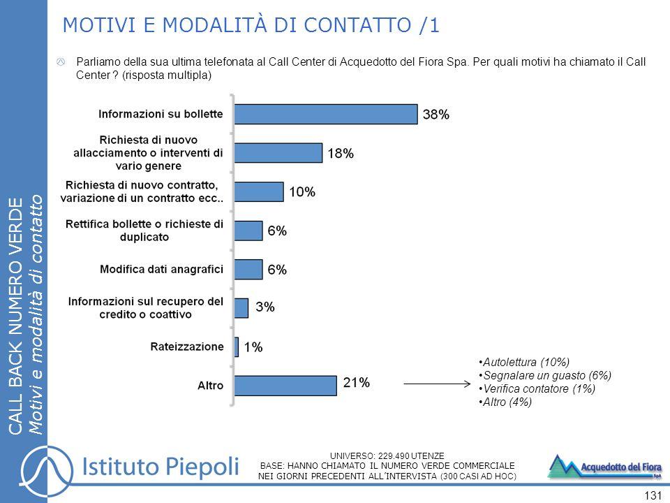 MOTIVI E MODALITÀ DI CONTATTO /1