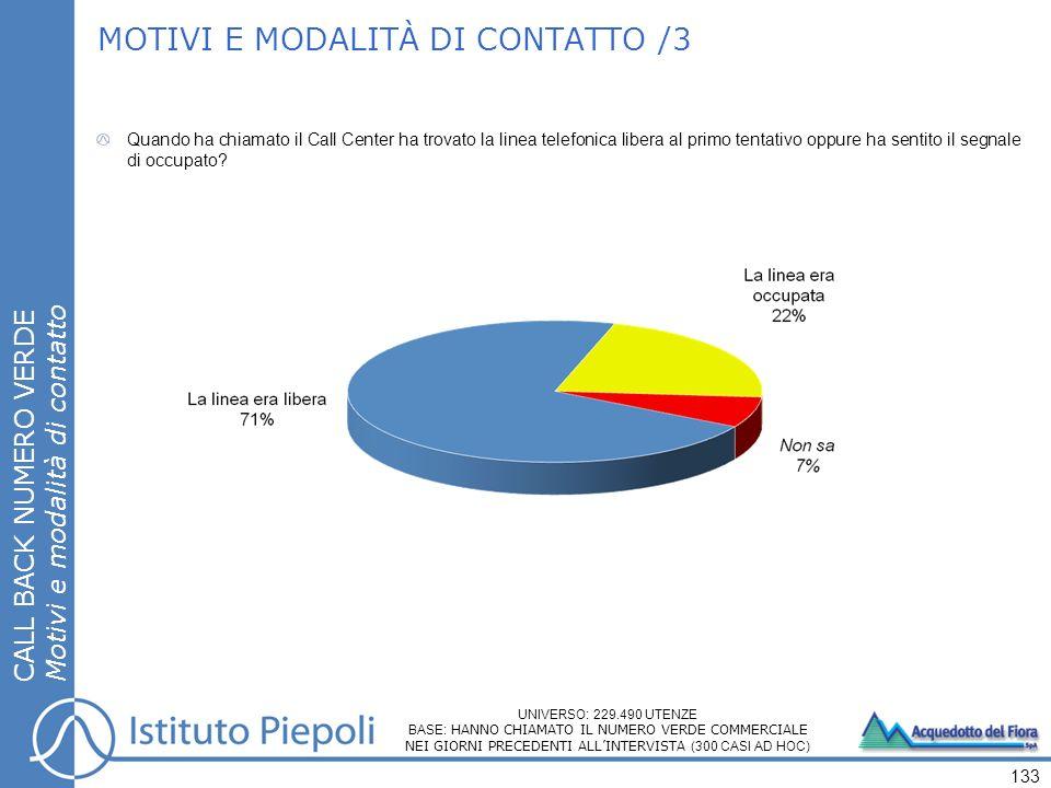 MOTIVI E MODALITÀ DI CONTATTO /3