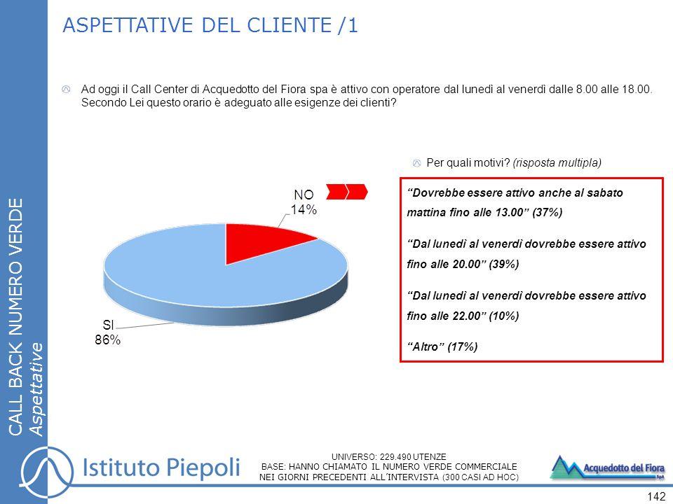 ASPETTATIVE DEL CLIENTE /1