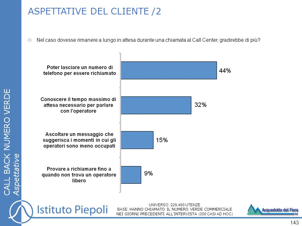 ASPETTATIVE DEL CLIENTE /2
