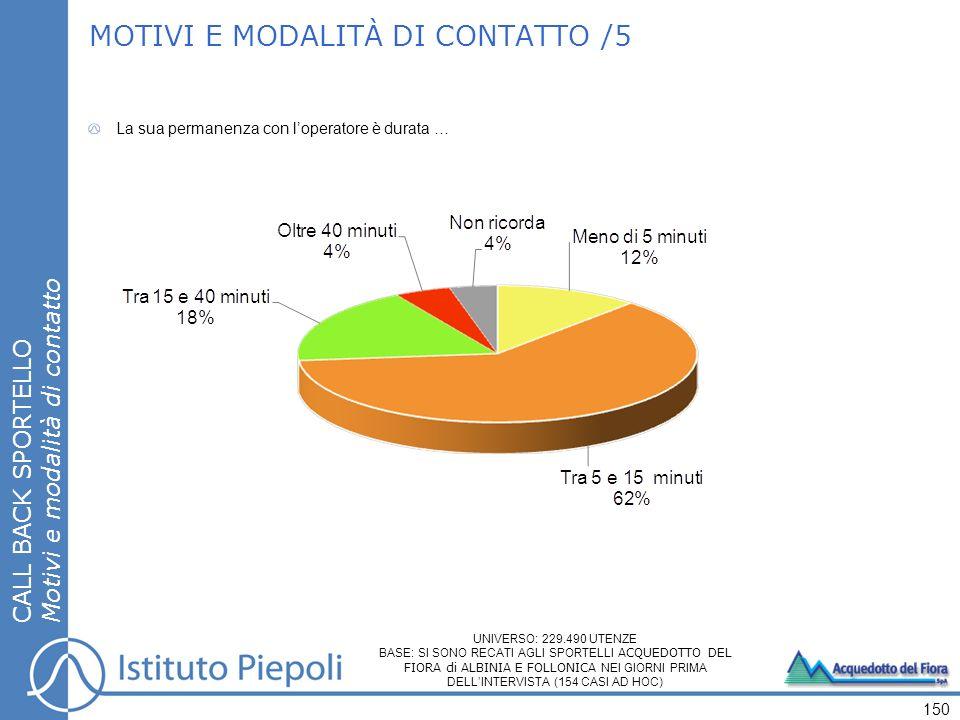 MOTIVI E MODALITÀ DI CONTATTO /5