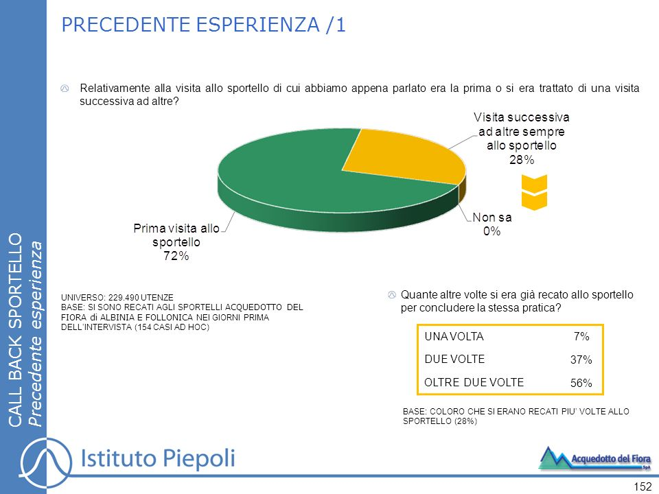 PRECEDENTE ESPERIENZA /1