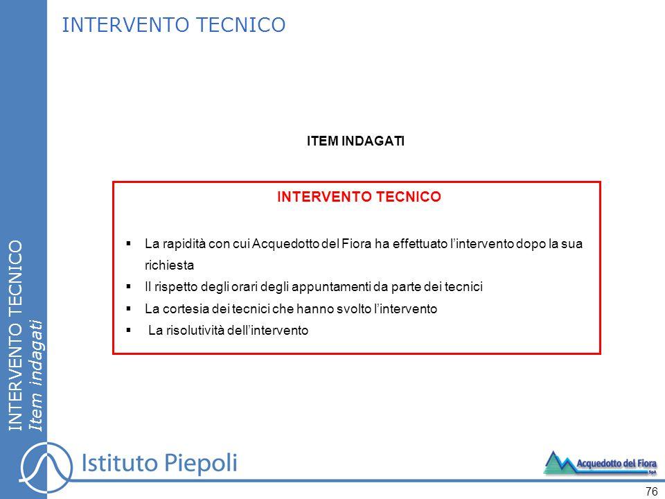 INTERVENTO TECNICO INTERVENTO TECNICO Item indagati INTERVENTO TECNICO