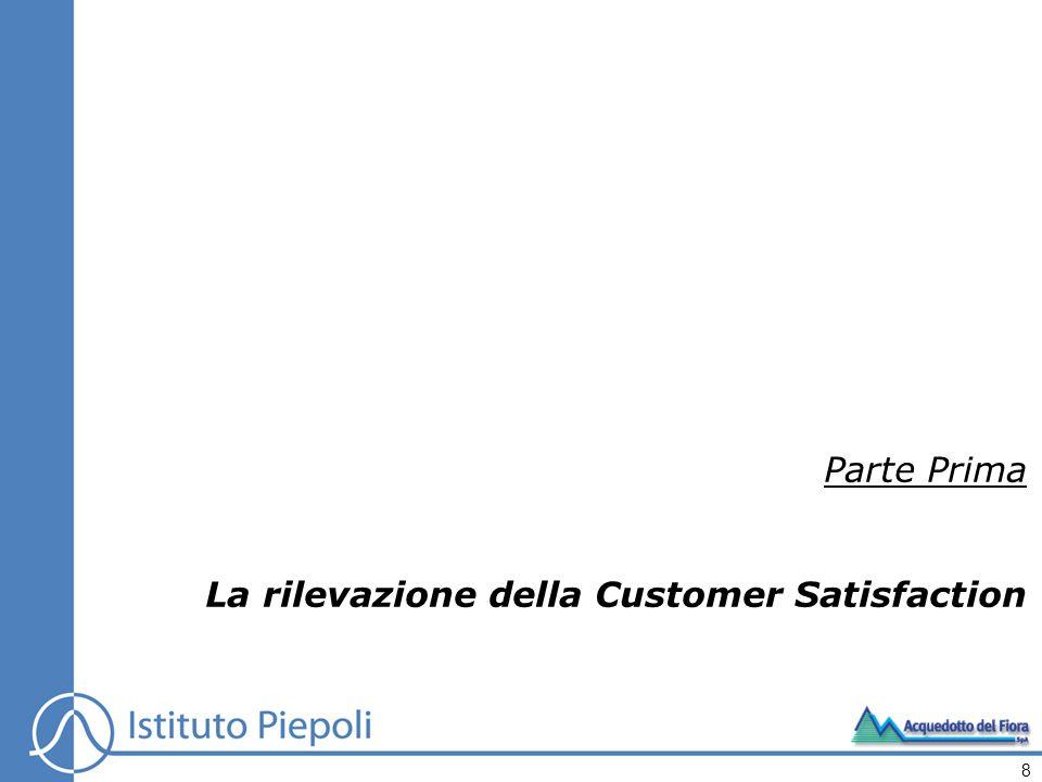 Parte Prima La rilevazione della Customer Satisfaction