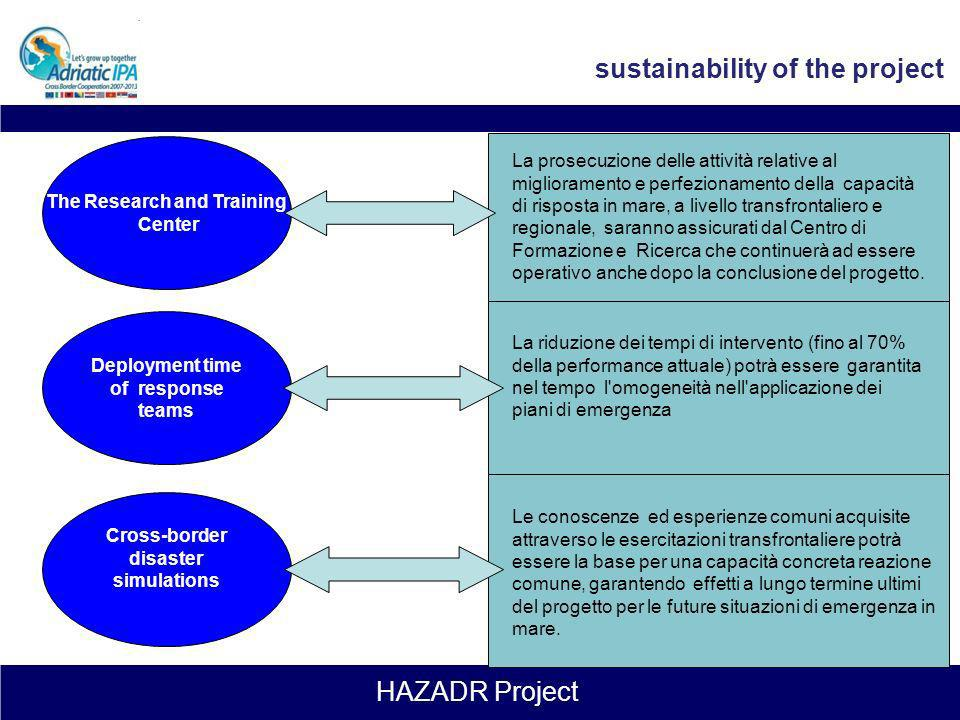 sustainability of the project