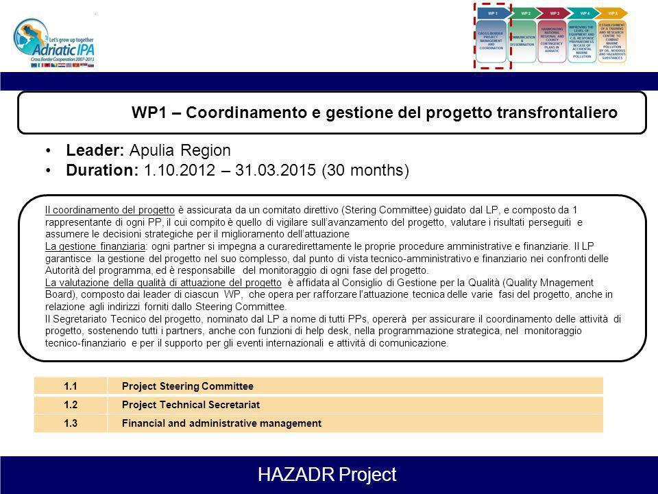 WP1 – Coordinamento e gestione del progetto transfrontaliero
