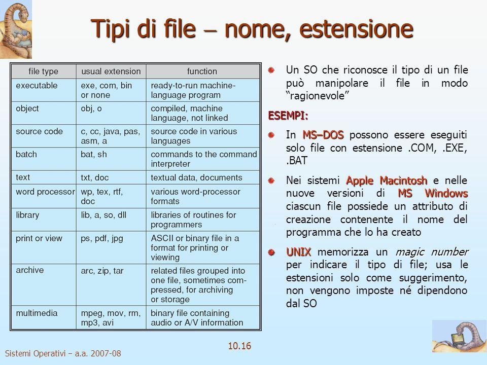 Tipi di file  nome, estensione