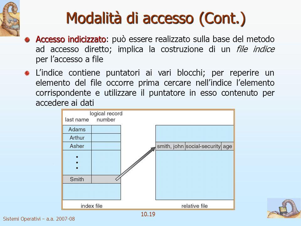 Modalità di accesso (Cont.)