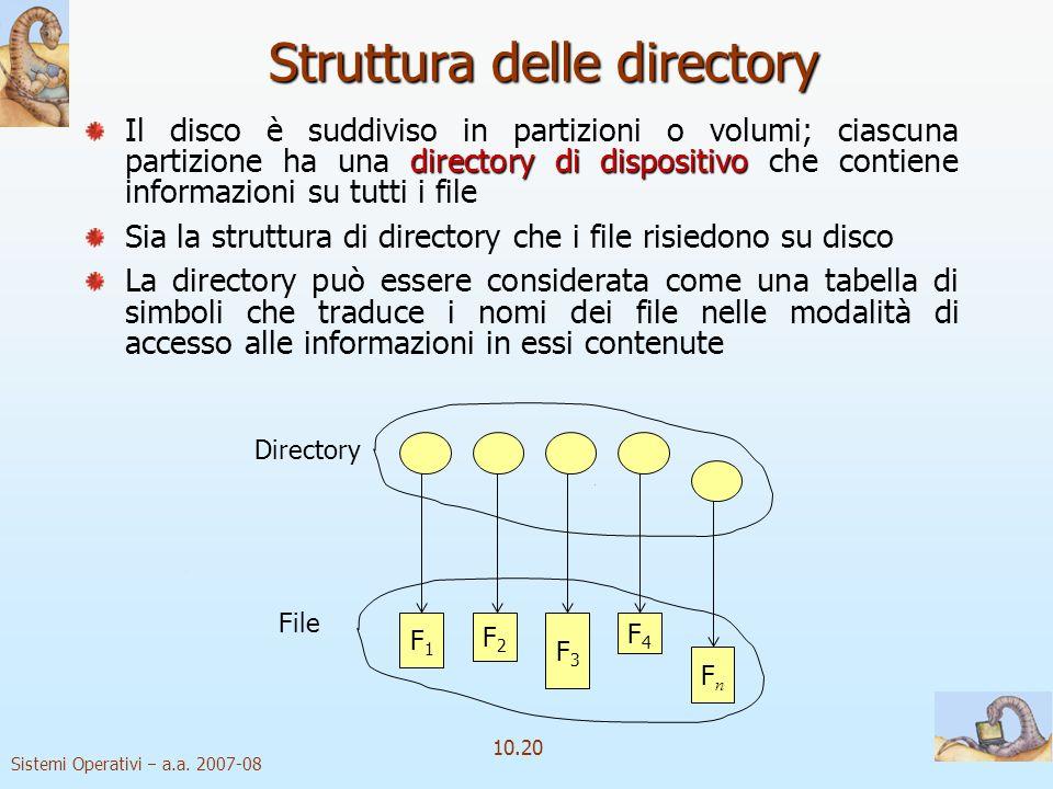 Struttura delle directory