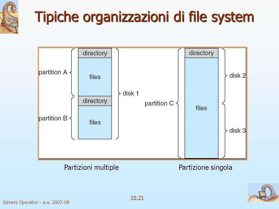 Tipiche organizzazioni di file system