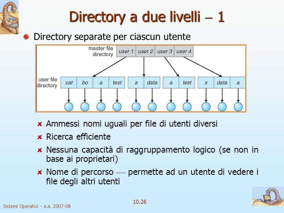 Directory a due livelli  1