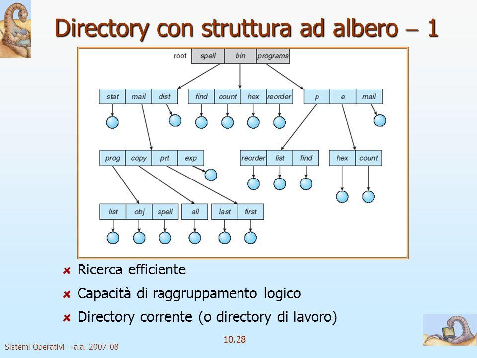 Directory con struttura ad albero  1