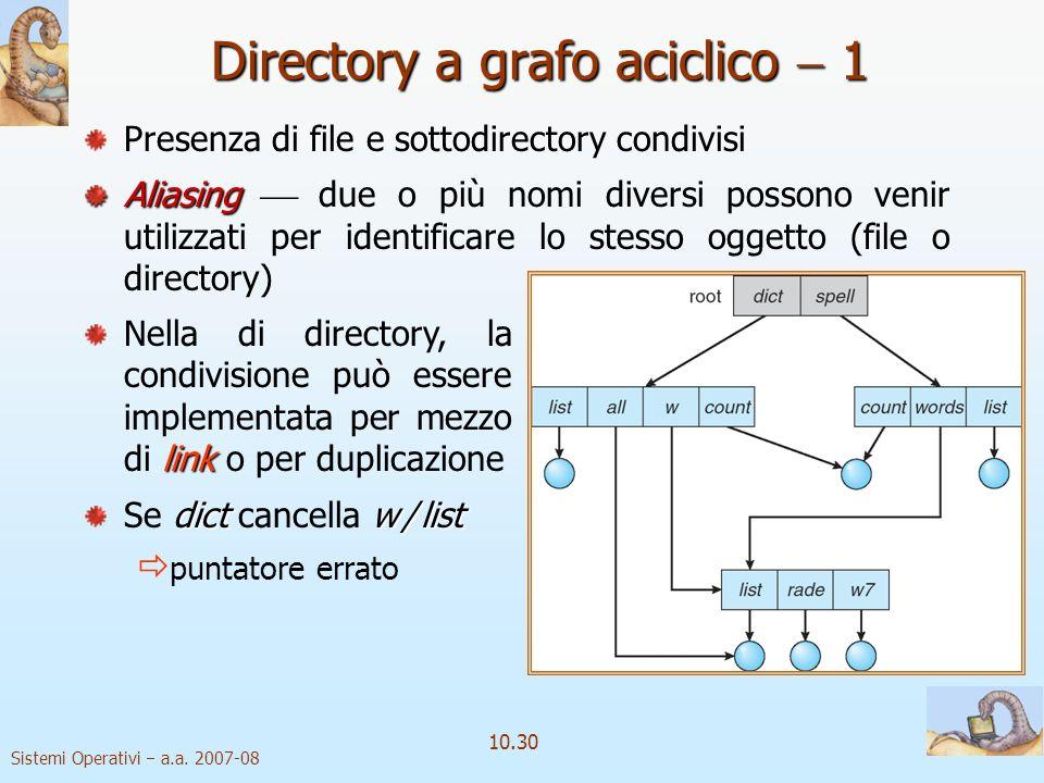 Directory a grafo aciclico  1