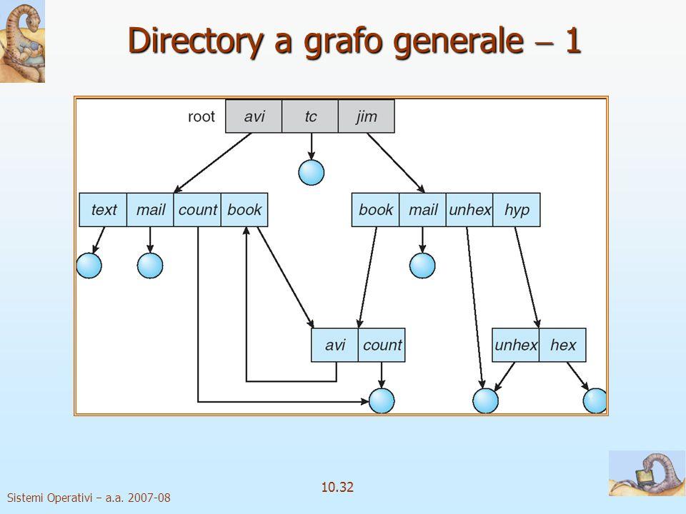 Directory a grafo generale  1