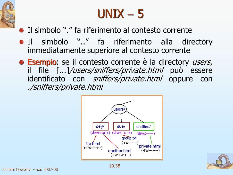 UNIX  5 Il simbolo . fa riferimento al contesto corrente