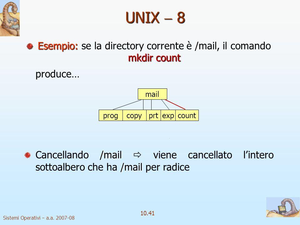 Esempio: se la directory corrente è /mail, il comando mkdir count
