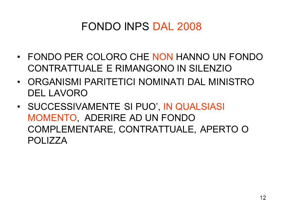 FONDO INPS DAL 2008 FONDO PER COLORO CHE NON HANNO UN FONDO CONTRATTUALE E RIMANGONO IN SILENZIO.
