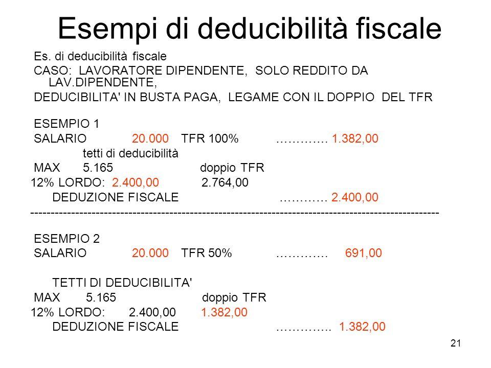 Esempi di deducibilità fiscale