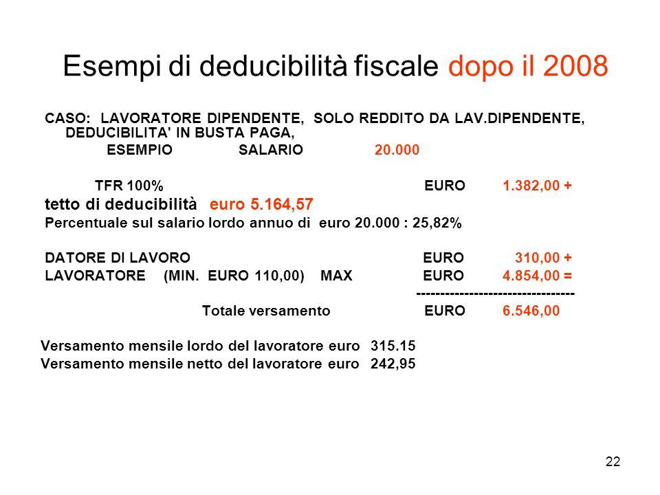 Esempi di deducibilità fiscale dopo il 2008