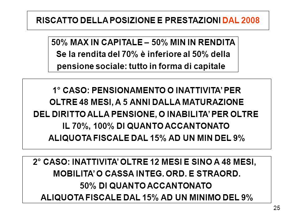 RISCATTO DELLA POSIZIONE E PRESTAZIONI DAL 2008