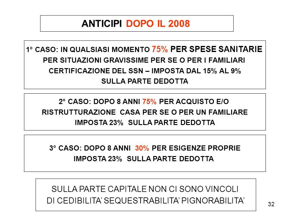 ANTICIPI DOPO IL 2008 SULLA PARTE CAPITALE NON CI SONO VINCOLI