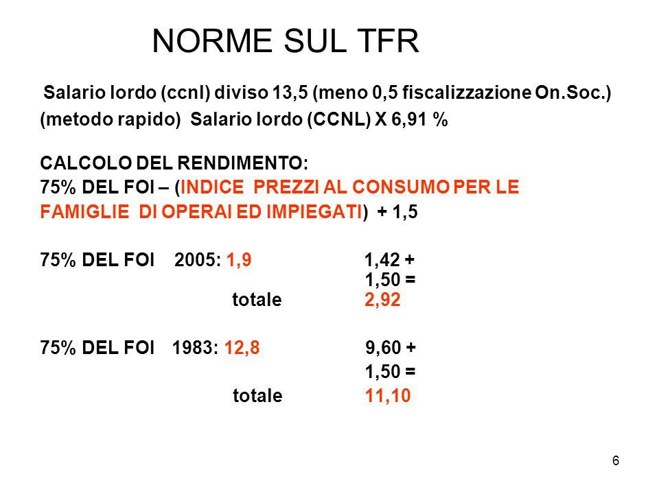 NORME SUL TFR Salario lordo (ccnl) diviso 13,5 (meno 0,5 fiscalizzazione On.Soc.) (metodo rapido) Salario lordo (CCNL) X 6,91 %